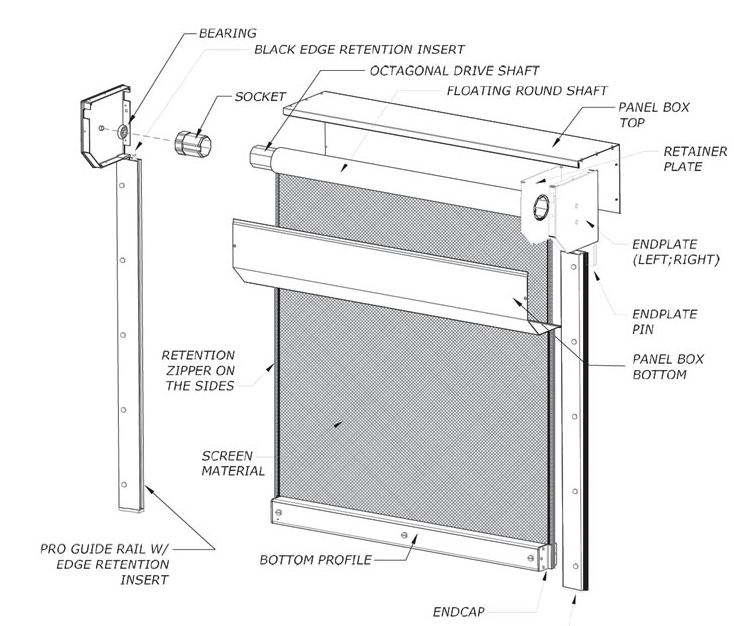 Screen components